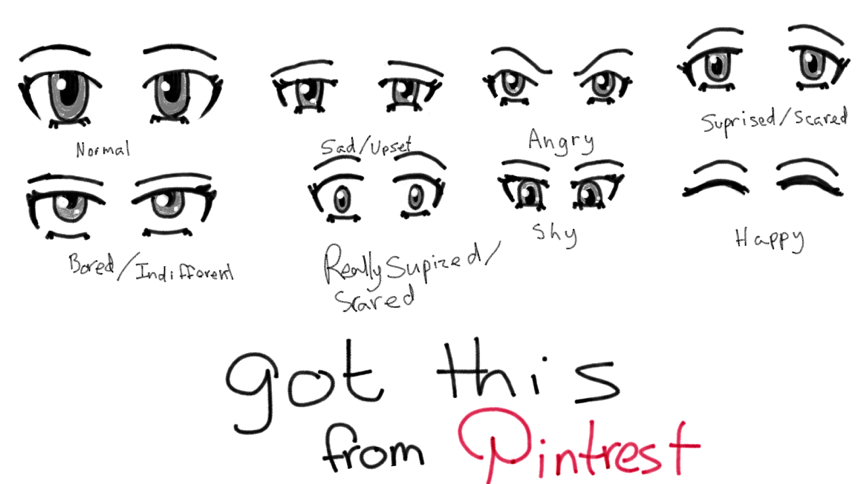 Anime eyes tutorial for Doodle tutorial